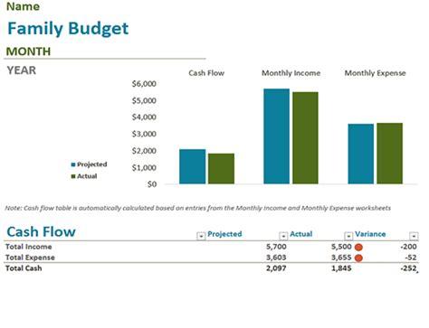 Business Plan Financial Template Spreadsheet Template